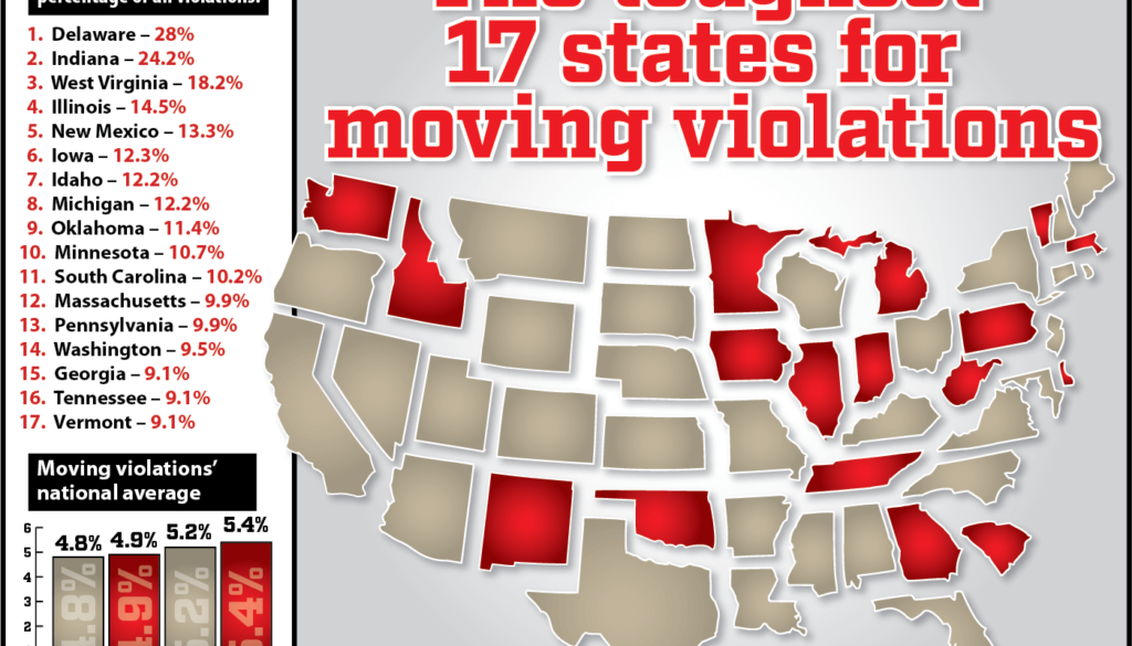 Map_Moving_Violations-top-states-2019-stats-enforcement-2020-07-02-09-28
