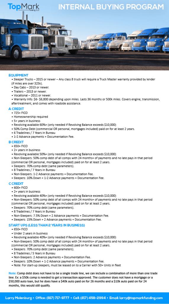 Internal Buying Program-01